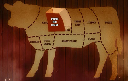 Prime Rib Roast Location